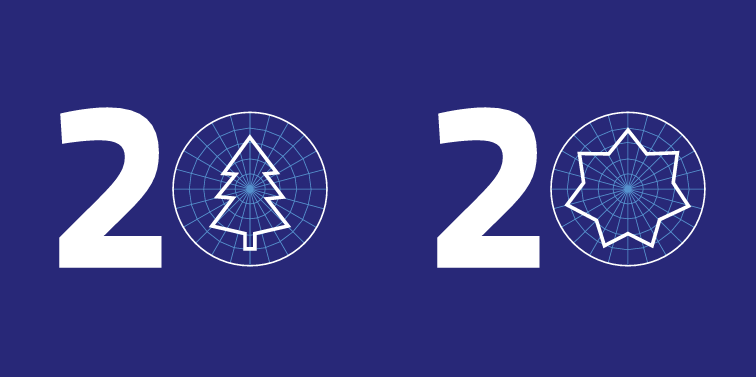BusinessCode Jubiläumsfeier 2020